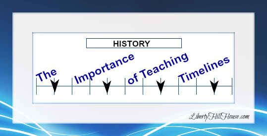 The Importance of Teaching Timelines